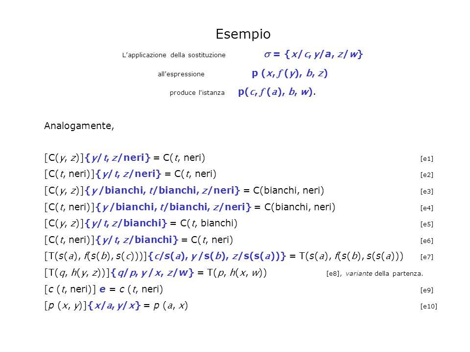 Esempio Analogamente, [C(y, z)]{y/t, z/neri} = C(t, neri) [e1]